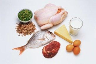 Белковая диета для быстрого похудения