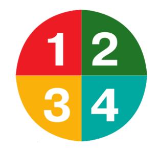 4 цифры в кругу - 1,2,3,4
